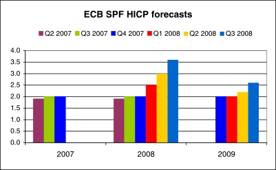 Central Bank of Cyprus - Looking ahead: how to reign in
